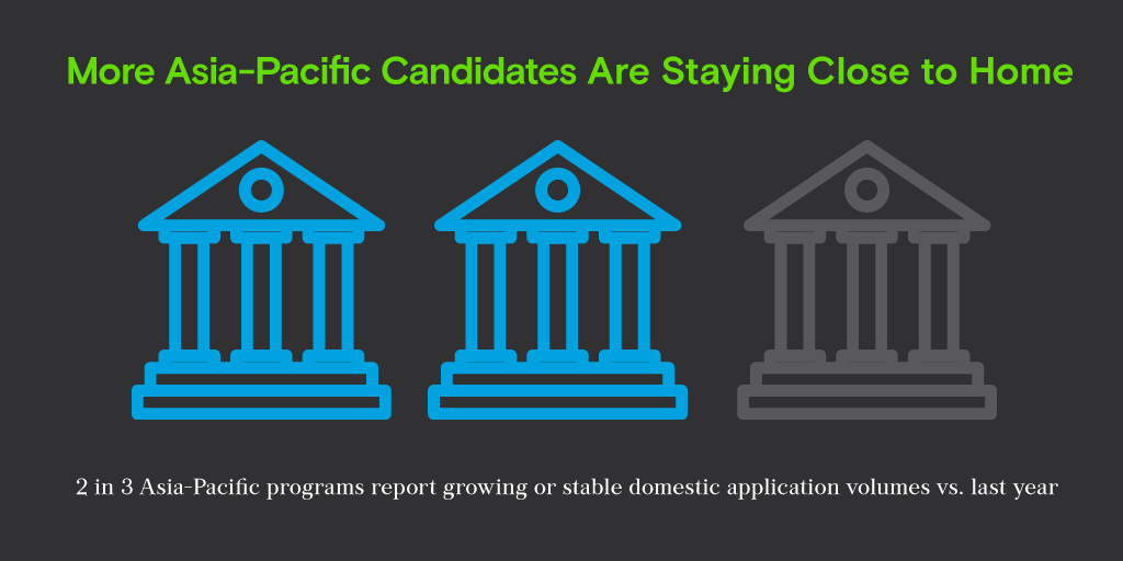 2019_GMAC_Research_AppTrends_SocialMedia_Twitter_1024x512_AsiaPacific_Home1