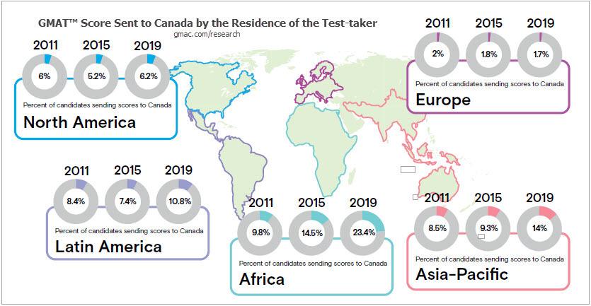 Canada-1-GMAT-score-send-regions