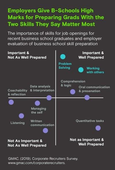 Employability 2